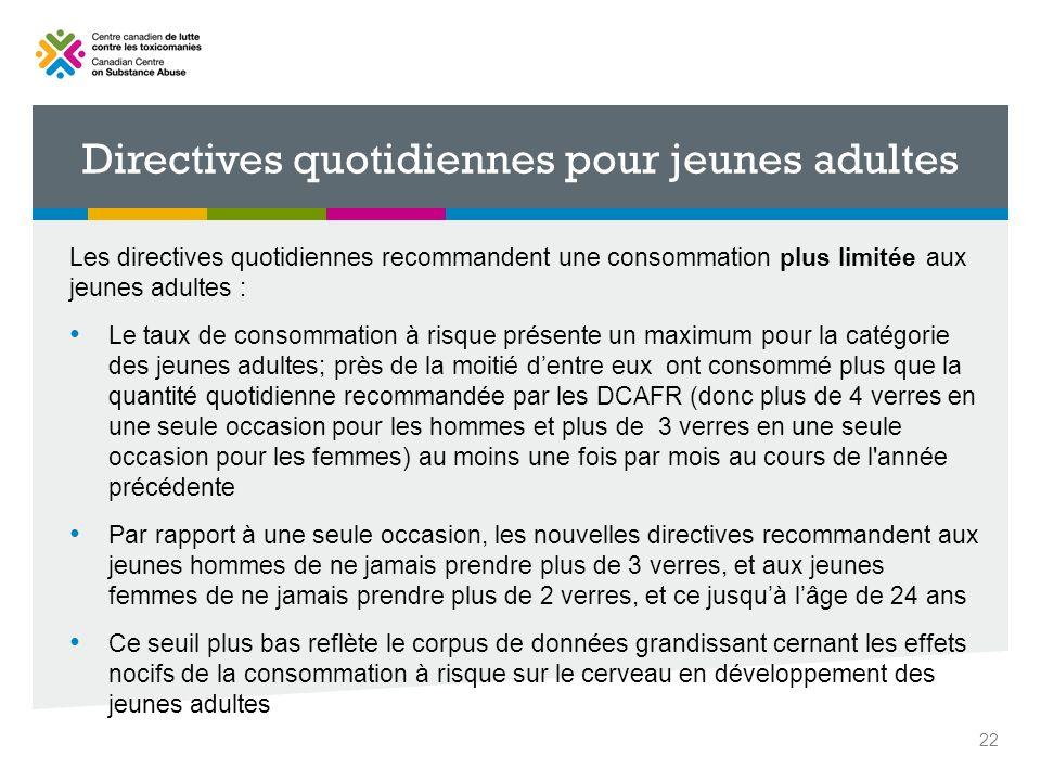 Directives quotidiennes pour jeunes adultes Les directives quotidiennes recommandent une consommation plus limitée aux jeunes adultes : Le taux de con