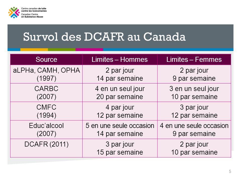 Survol des DCAFR au Canada 5 SourceLimites – HommesLimites – Femmes aLPHa, CAMH, OPHA (1997) 2 par jour 14 par semaine 2 par jour 9 par semaine CARBC