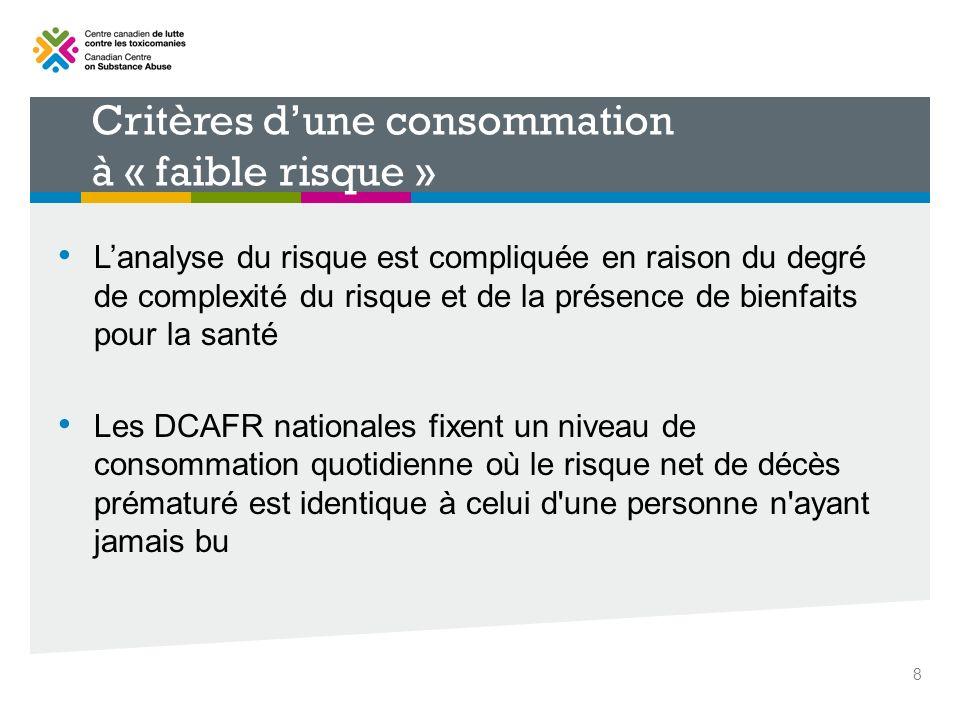 Lanalyse du risque est compliquée en raison du degré de complexité du risque et de la présence de bienfaits pour la santé Les DCAFR nationales fixent