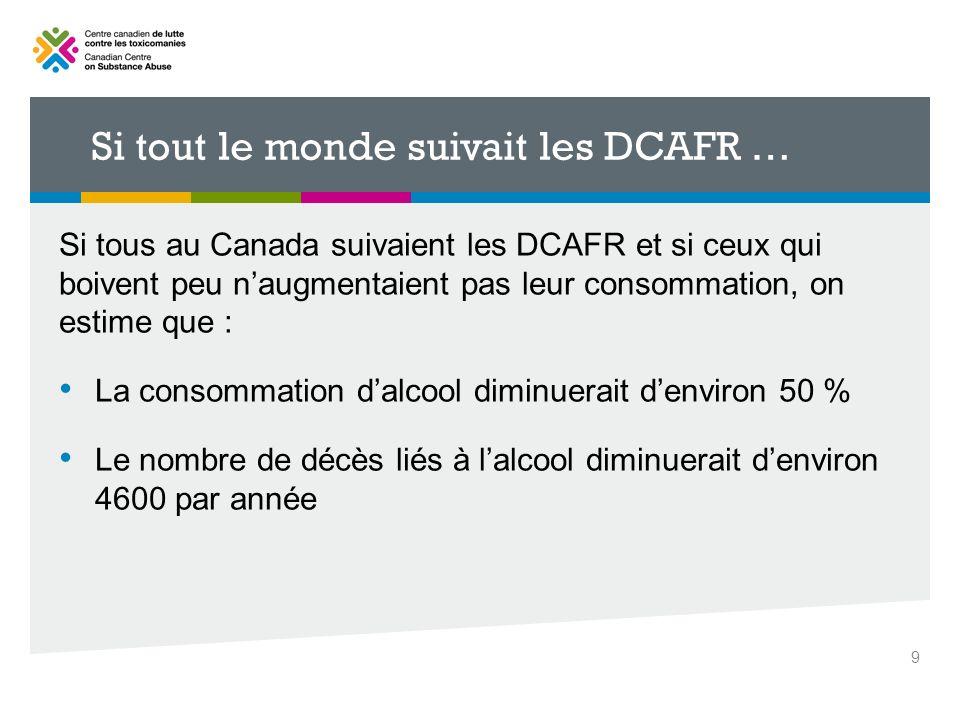 Si tous au Canada suivaient les DCAFR et si ceux qui boivent peu naugmentaient pas leur consommation, on estime que : La consommation dalcool diminuer