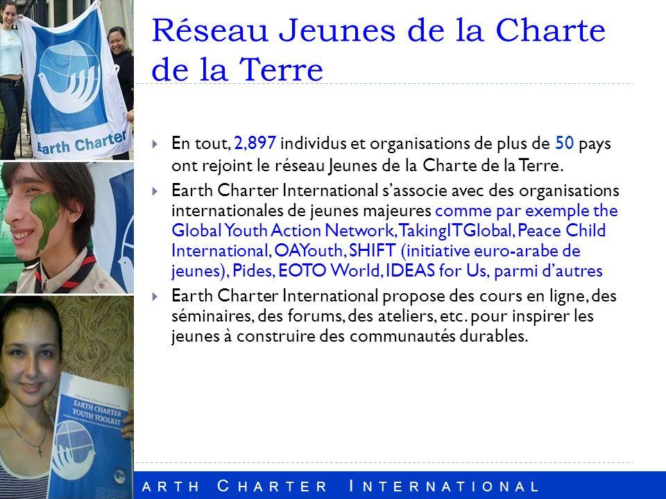 E A R T H C H A R T E R I N T E R N A T I O N A L Réseau Jeunes de la Charte de la Terre En tout, 2,897 individus et organisations de plus de 50 pays ont rejoint le réseau Jeunes de la Charte de la Terre.