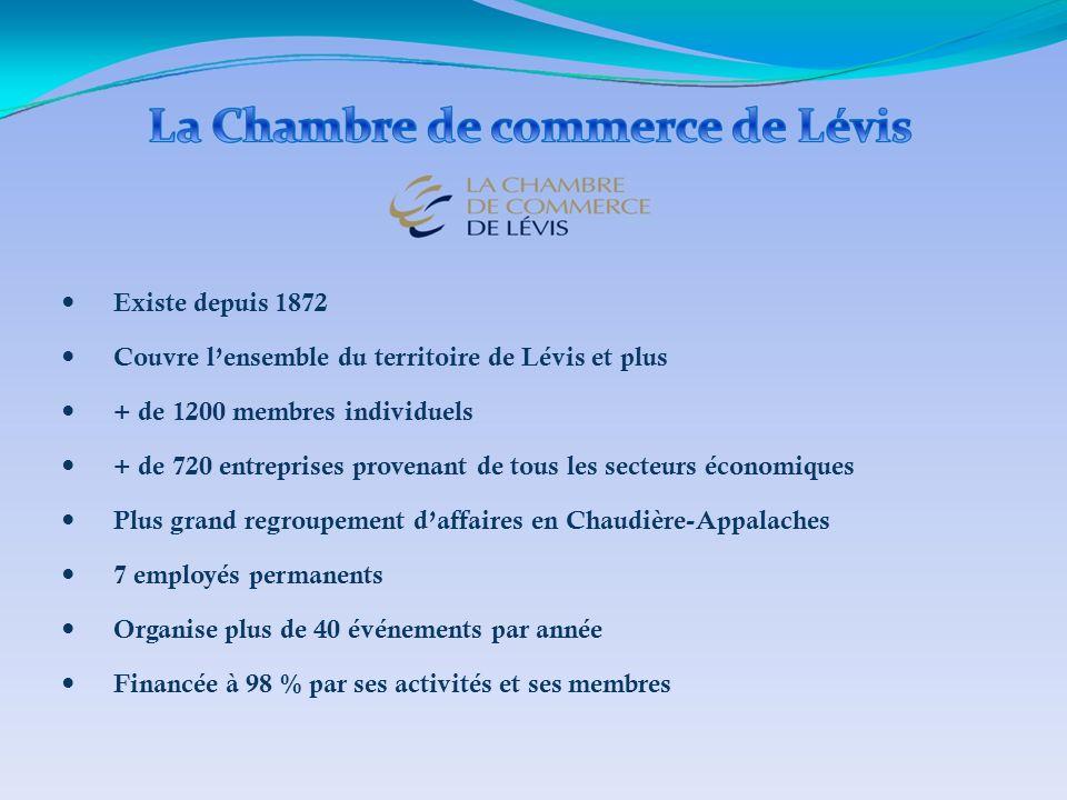 Existe depuis 1872 Couvre lensemble du territoire de Lévis et plus + de 1200 membres individuels + de 720 entreprises provenant de tous les secteurs économiques Plus grand regroupement daffaires en Chaudière-Appalaches 7 employés permanents Organise plus de 40 événements par année Financée à 98 % par ses activités et ses membres