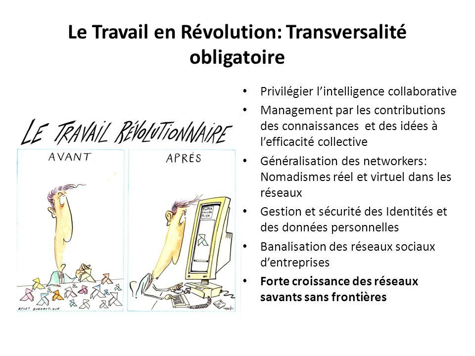 Le Travail en Révolution: Transversalité obligatoire Privilégier lintelligence collaborative Management par les contributions des connaissances et des