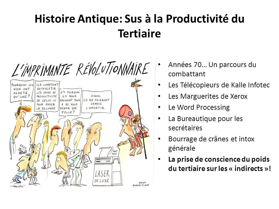 Histoire Antique: Sus à la Productivité du Tertiaire Années 70… Un parcours du combattant Les Télécopieurs de Kalle Infotec Les Marguerites de Xerox L