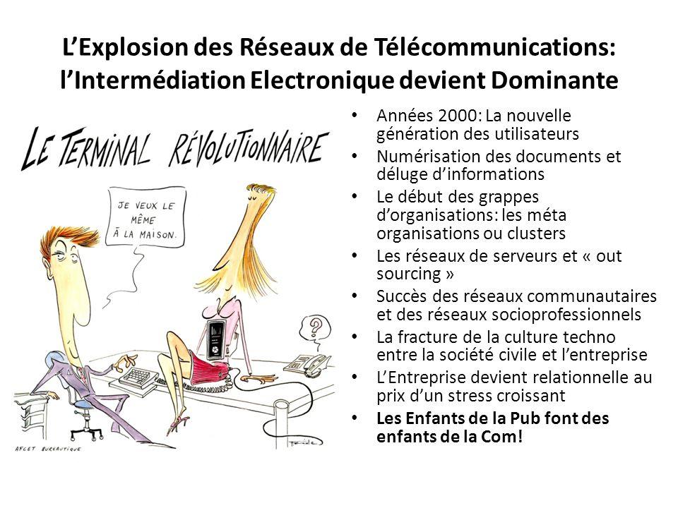 LExplosion des Réseaux de Télécommunications: lIntermédiation Electronique devient Dominante Années 2000: La nouvelle génération des utilisateurs Numé