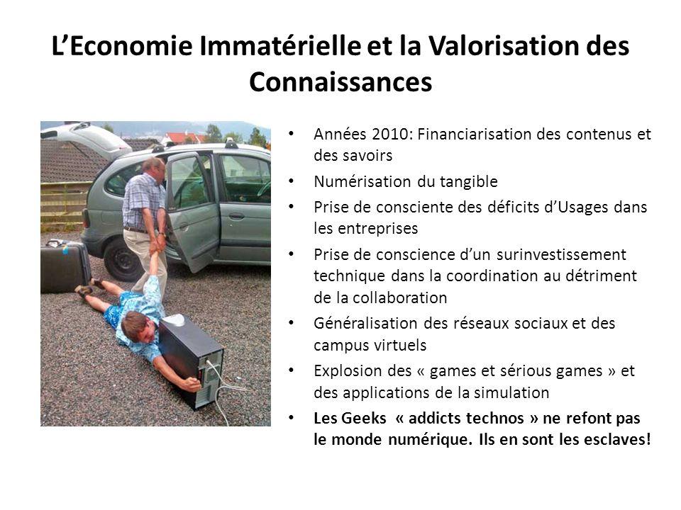 LEconomie Immatérielle et la Valorisation des Connaissances Années 2010: Financiarisation des contenus et des savoirs Numérisation du tangible Prise d
