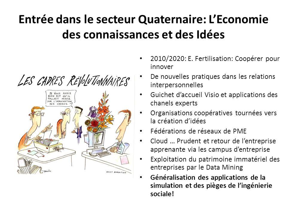 Entrée dans le secteur Quaternaire: LEconomie des connaissances et des Idées 2010/2020: E. Fertilisation: Coopérer pour innover De nouvelles pratiques