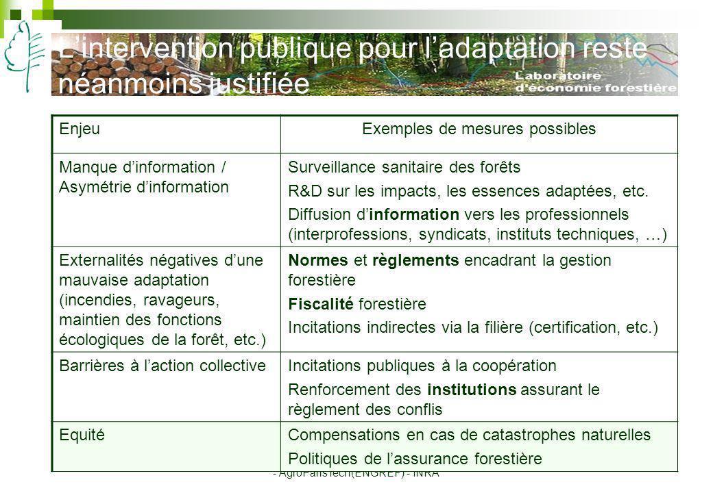 Lintervention publique pour ladaptation reste néanmoins justifiée UMR 356 Laboratoire d'Economie Foretière - AgroParisTech(ENGREF) - INRA EnjeuExemple