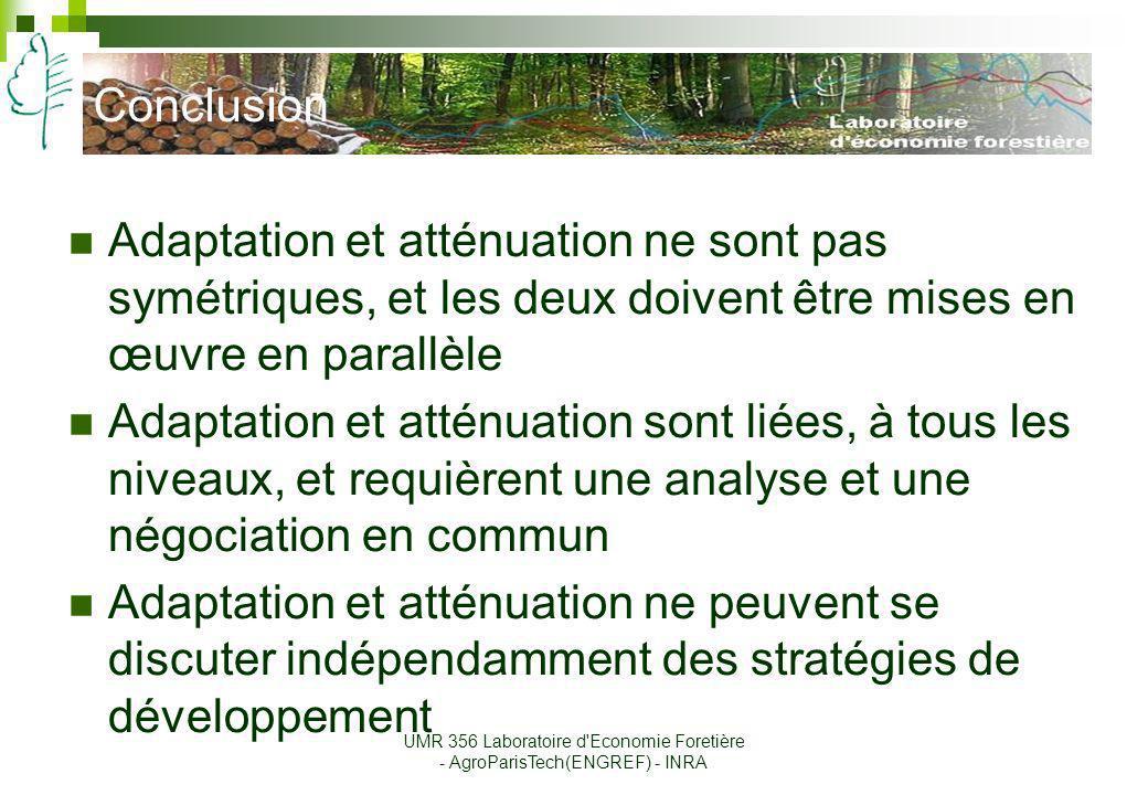 Conclusion Adaptation et atténuation ne sont pas symétriques, et les deux doivent être mises en œuvre en parallèle Adaptation et atténuation sont liée