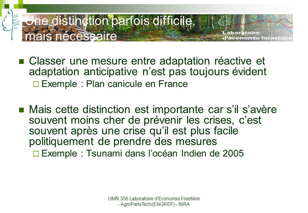 Un mot sur léquilibre global Au niveau global, le problème de décision consiste à adapter les trajectoires de développement en minimisant la facture climatique totale = Atténuation + Adaptation Proactive + Adaptation Réactive + Dommages Résiduels