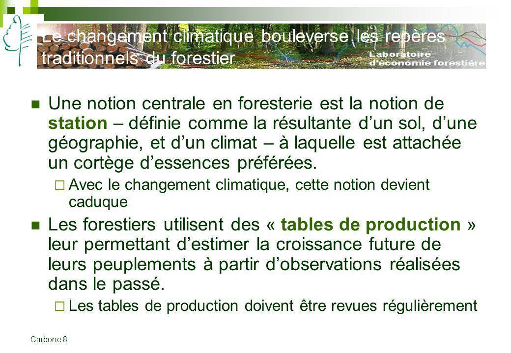 Carbone 8 Le changement climatique bouleverse les repères traditionnels du forestier Une notion centrale en foresterie est la notion de station – défi