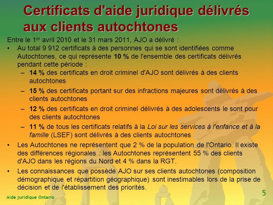 Certificats d aide juridique délivrés aux clients autochtones Entre le 1 er avril 2010 et le 31 mars 2011, AJO a délivré : Au total 9 912 certificats à des personnes qui se sont identifiées comme Autochtones, ce qui représente 10 % de l ensemble des certificats délivrés pendant cette période : –14 % des certificats en droit criminel d AJO sont délivrés à des clients autochtones –15 % des certificats portant sur des infractions majeures sont délivrés à des clients autochtones –12 % des certificats en droit criminel délivrés à des adolescents le sont pour des clients autochtones –11 % de tous les certificats relatifs à la Loi sur les services à l enfance et à la famille (LSEF) sont délivrés à des clients autochtones Les Autochtones ne représentent que 2 % de la population de l Ontario.