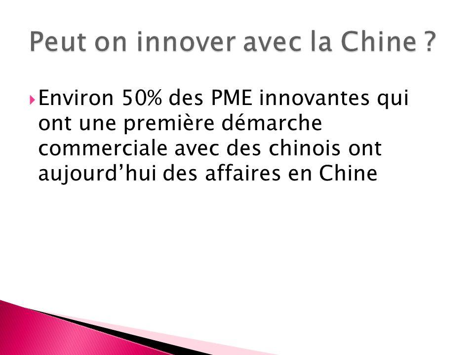 Environ 50% des PME innovantes qui ont une première démarche commerciale avec des chinois ont aujourdhui des affaires en Chine