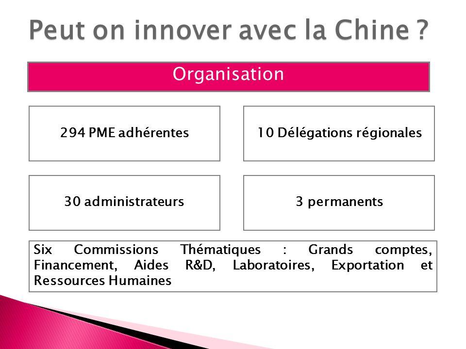 Organisation 294 PME adhérentes Six Commissions Thématiques : Grands comptes, Financement, Aides R&D, Laboratoires, Exportation et Ressources Humaines