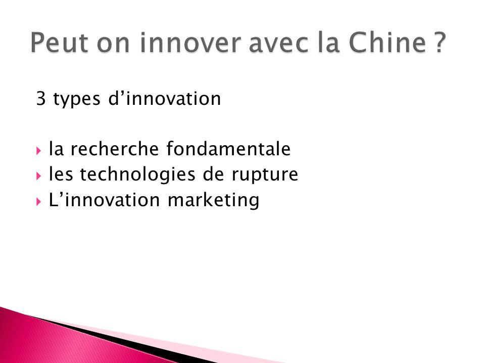 3 types dinnovation la recherche fondamentale les technologies de rupture Linnovation marketing