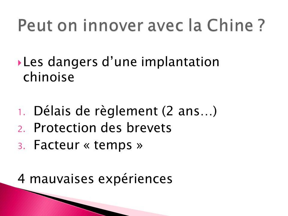 Les dangers dune implantation chinoise 1. Délais de règlement (2 ans…) 2. Protection des brevets 3. Facteur « temps » 4 mauvaises expériences