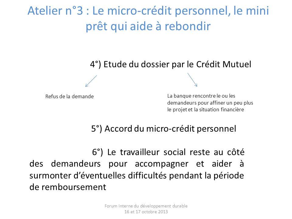 Atelier n°3 : Le micro-crédit personnel, le mini prêt qui aide à rebondir Le MCP sinscrit dans une relation tripartite entre un prêteur, un emprunteur et un accompagnateur social.