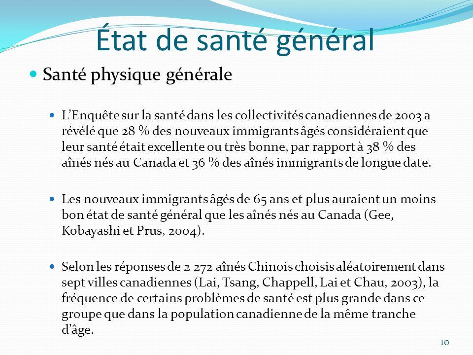 État de santé général Santé physique générale LEnquête sur la santé dans les collectivités canadiennes de 2003 a révélé que 28 % des nouveaux immigran