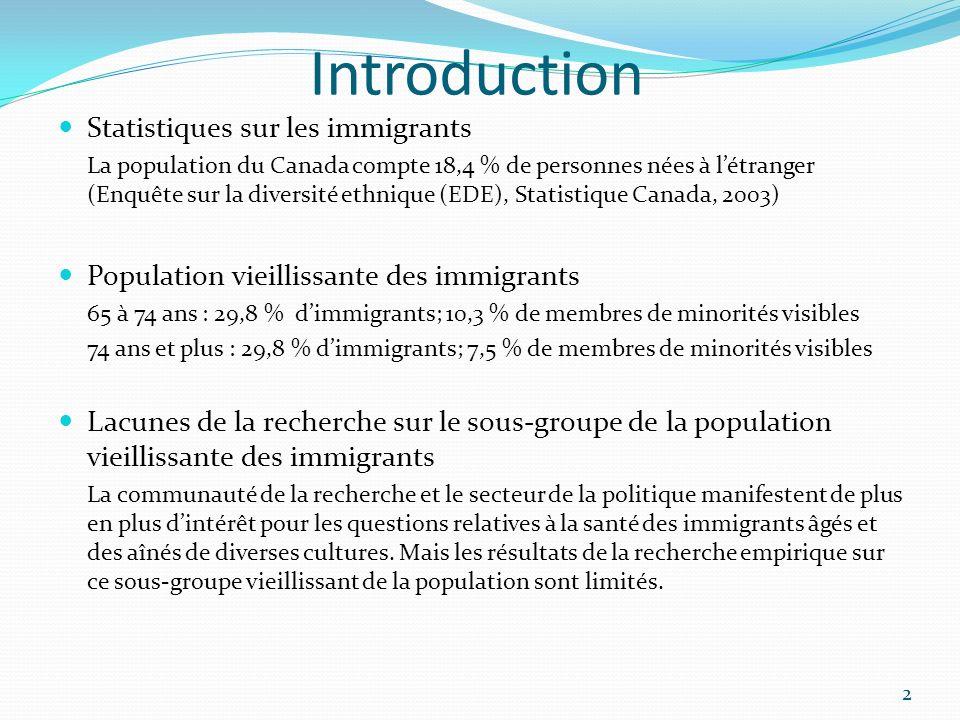 Introduction Statistiques sur les immigrants La population du Canada compte 18,4 % de personnes nées à létranger (Enquête sur la diversité ethnique (E