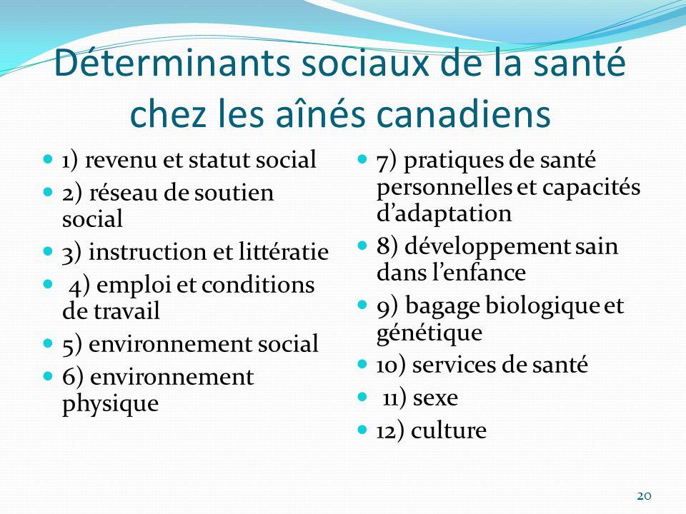 Déterminants sociaux de la santé chez les aînés canadiens 1) revenu et statut social 2) réseau de soutien social 3) instruction et littératie 4) emplo