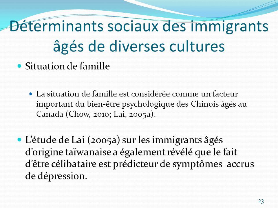 Déterminants sociaux des immigrants âgés de diverses cultures Situation de famille La situation de famille est considérée comme un facteur important d