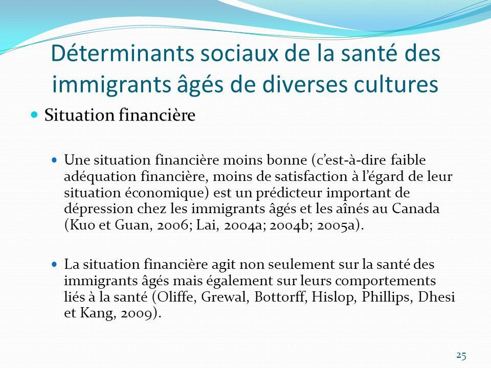 Déterminants sociaux de la santé des immigrants âgés de diverses cultures Situation financière Une situation financière moins bonne (cest-à-dire faibl