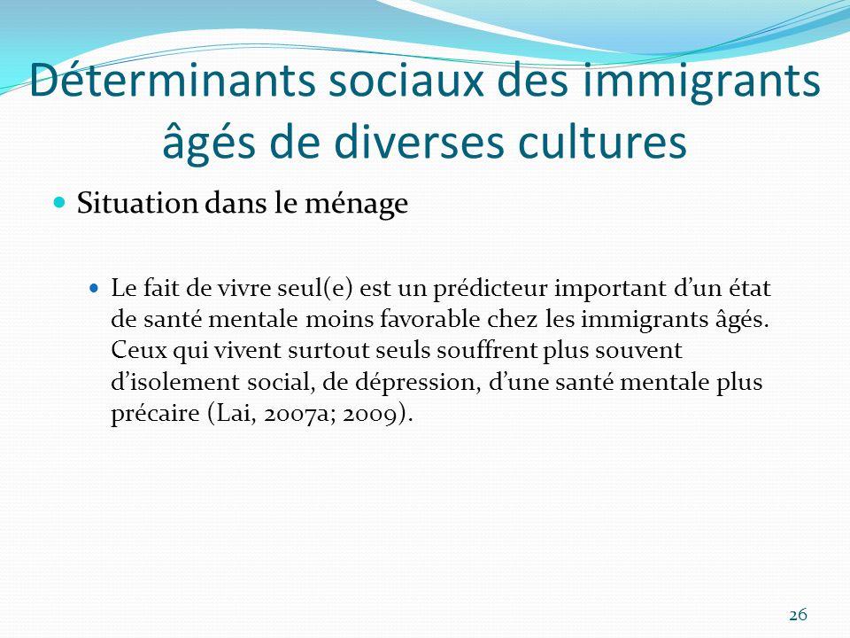 Déterminants sociaux des immigrants âgés de diverses cultures Situation dans le ménage Le fait de vivre seul(e) est un prédicteur important dun état d
