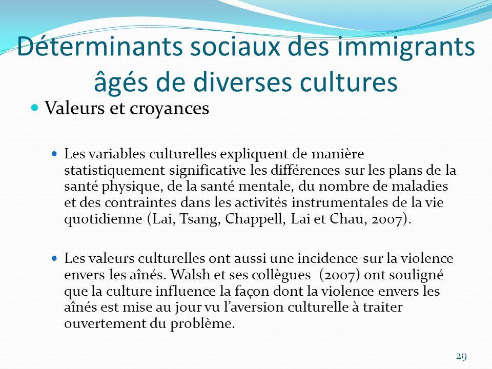 Déterminants sociaux des immigrants âgés de diverses cultures Valeurs et croyances Les variables culturelles expliquent de manière statistiquement sig