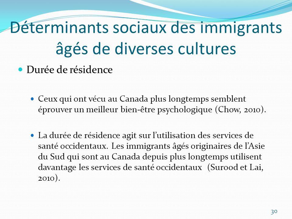 Déterminants sociaux des immigrants âgés de diverses cultures Durée de résidence Ceux qui ont vécu au Canada plus longtemps semblent éprouver un meill