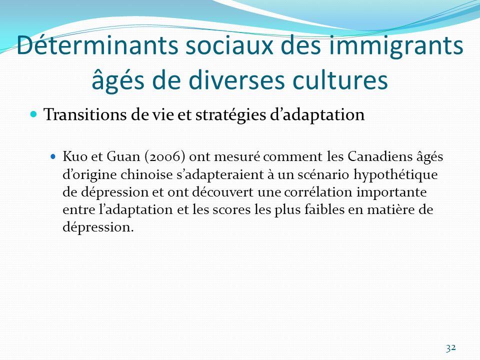 Déterminants sociaux des immigrants âgés de diverses cultures Transitions de vie et stratégies dadaptation Kuo et Guan (2006) ont mesuré comment les C