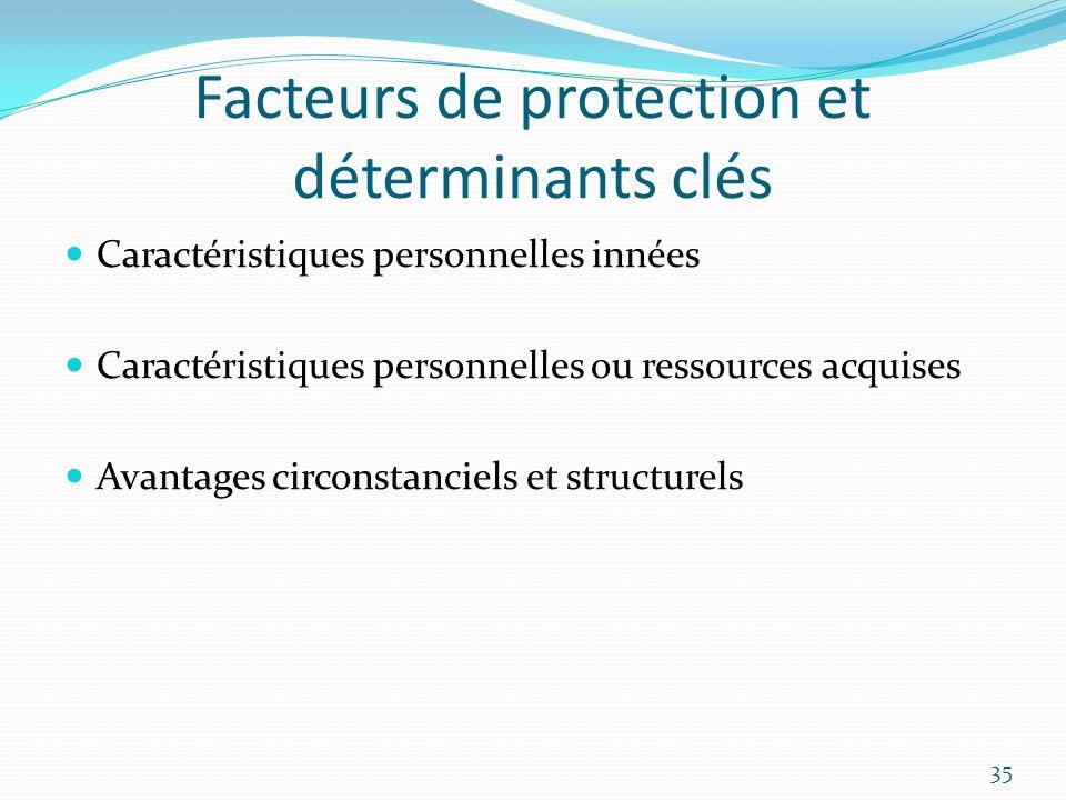 Facteurs de protection et déterminants clés Caractéristiques personnelles innées Caractéristiques personnelles ou ressources acquises Avantages circon