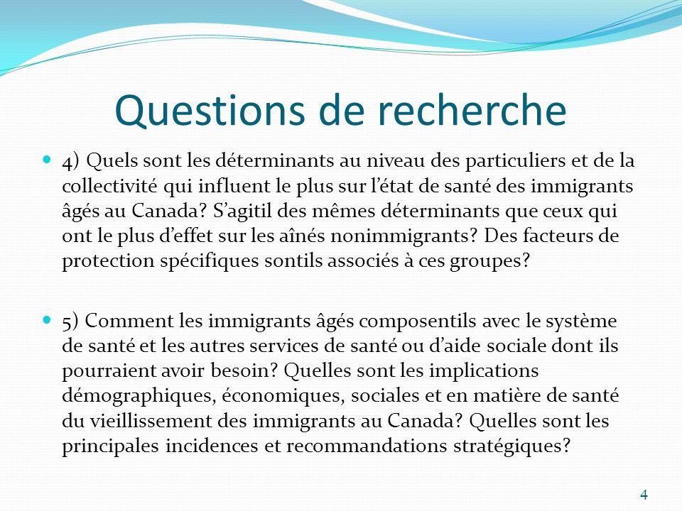 Questions de recherche 4) Quels sont les déterminants au niveau des particuliers et de la collectivité qui influent le plus sur létat de santé des imm