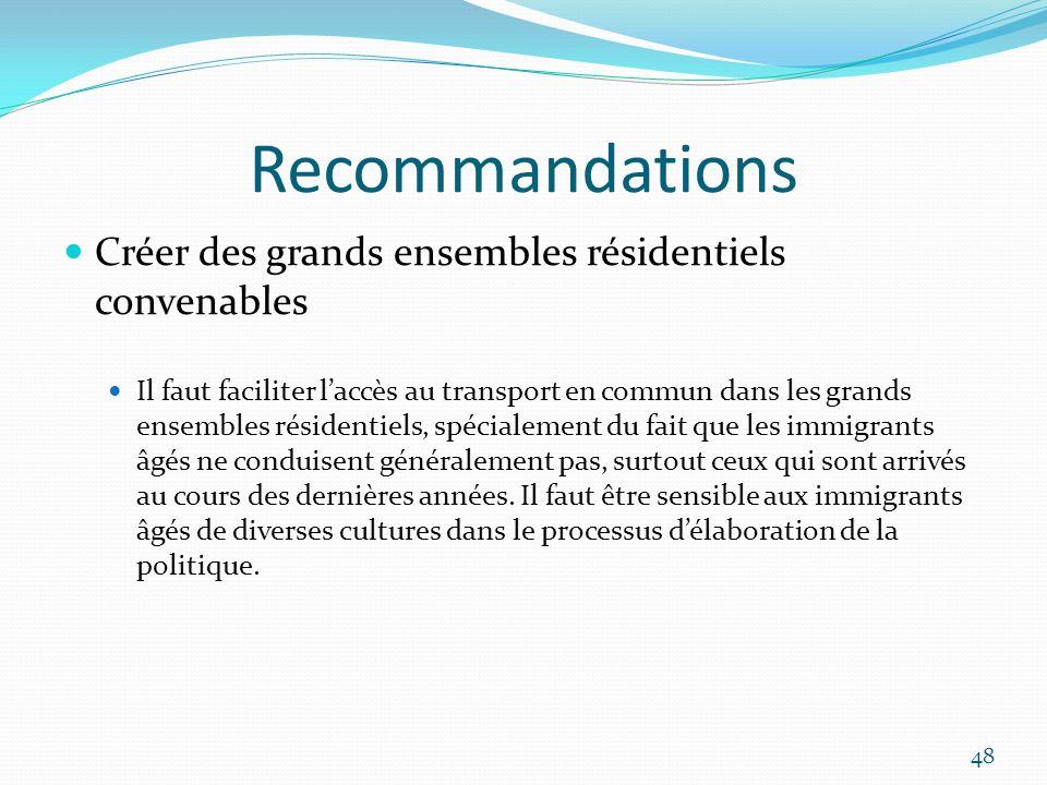 Recommandations Créer des grands ensembles résidentiels convenables Il faut faciliter laccès au transport en commun dans les grands ensembles résident