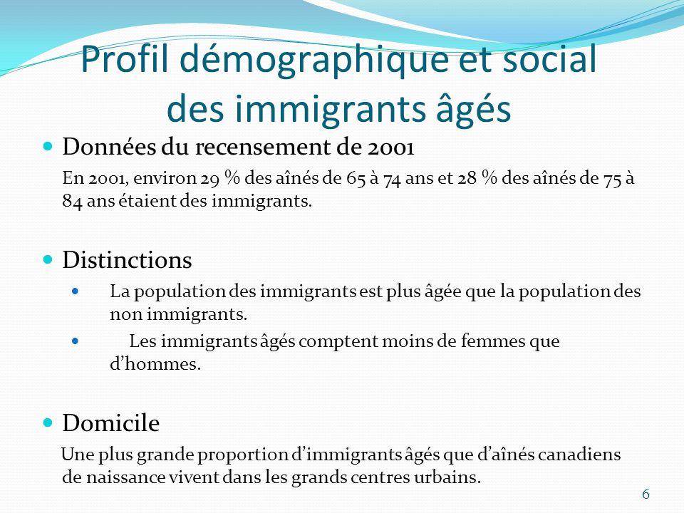 Profil démographique et social des immigrants âgés Données du recensement de 2001 En 2001, environ 29 % des aînés de 65 à 74 ans et 28 % des aînés de