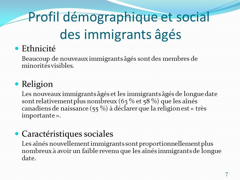 Profil démographique et social des immigrants âgés Ethnicité Beaucoup de nouveaux immigrants âgés sont des membres de minorités visibles. Religion Les