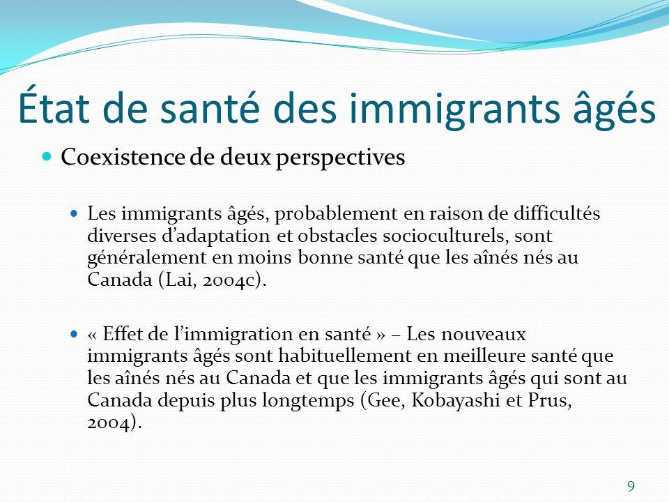 État de santé des immigrants âgés Coexistence de deux perspectives Les immigrants âgés, probablement en raison de difficultés diverses dadaptation et