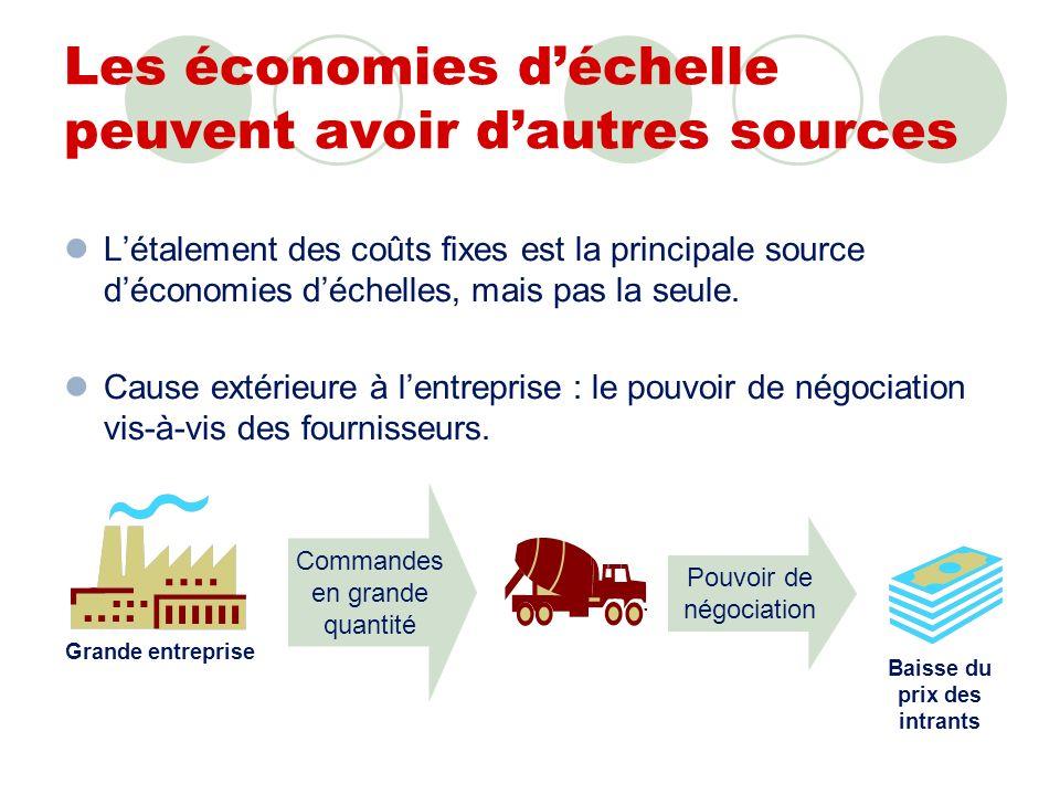 Un des thèmes de la « nouvelle économie » Expression née dans les années 1990 pour expliquer leuphorie boursière et lessor des « start-up » Activités