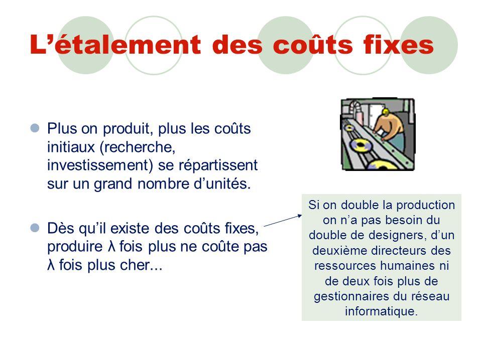 Létalement des coûts fixes Plus on produit, plus les coûts initiaux (recherche, investissement) se répartissent sur un grand nombre dunités.