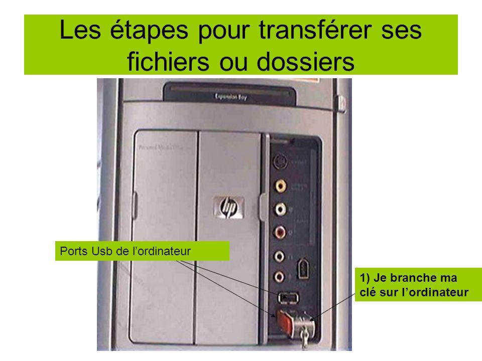Les étapes pour transférer ses fichiers ou dossiers 1) Je branche ma clé sur lordinateur Ports Usb de lordinateur