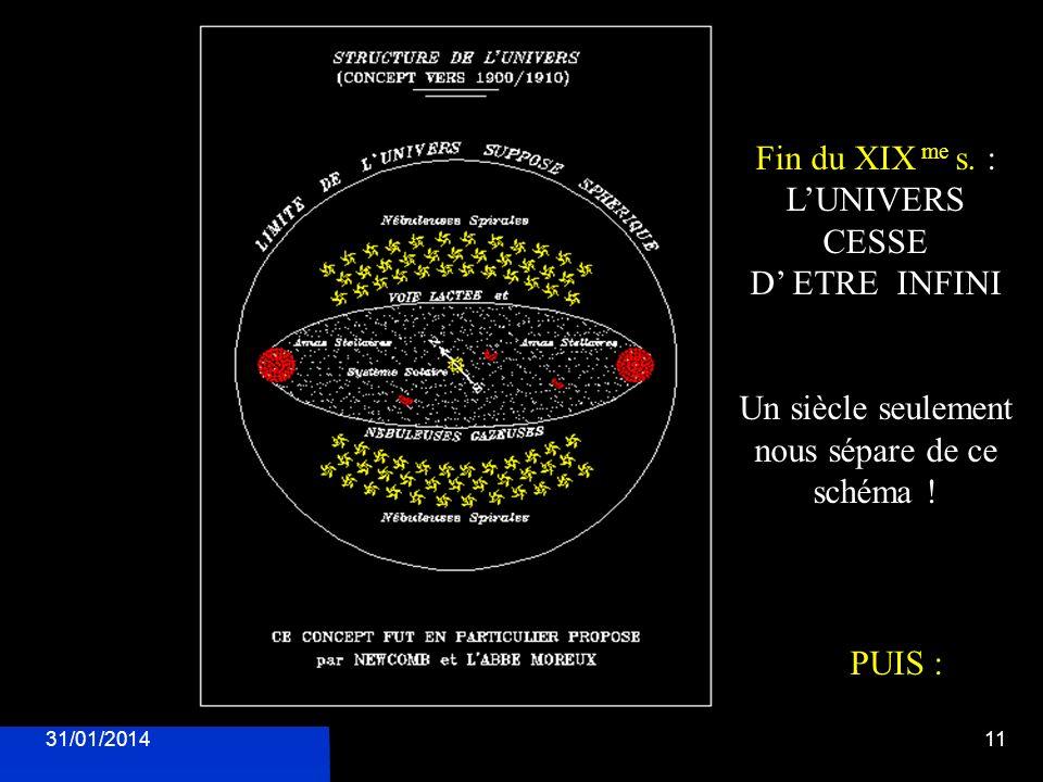 31/01/201411 Fin du XIX me s. : LUNIVERS CESSE D ETRE INFINI Un siècle seulement nous sépare de ce schéma ! PUIS :