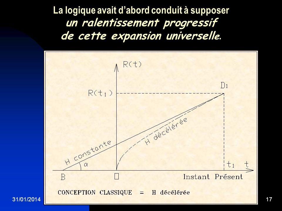31/01/201417 La logique avait dabord conduit à supposer un ralentissement progressif de cette expansion universell e.