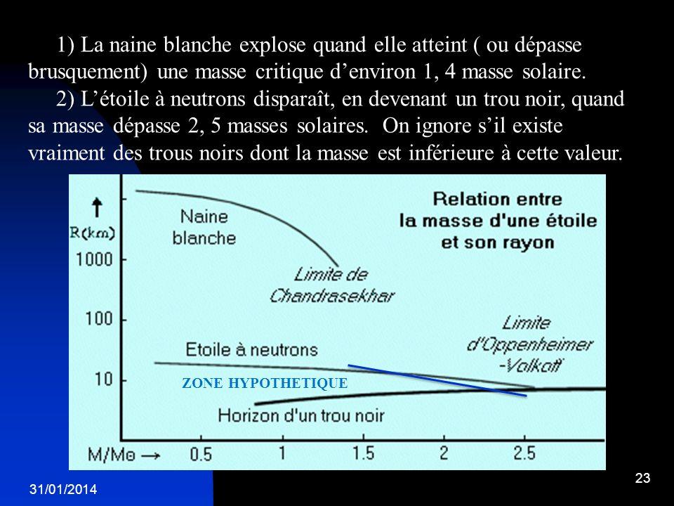 31/01/2014 23 1) La naine blanche explose quand elle atteint ( ou dépasse brusquement) une masse critique denviron 1, 4 masse solaire. 2) Létoile à ne