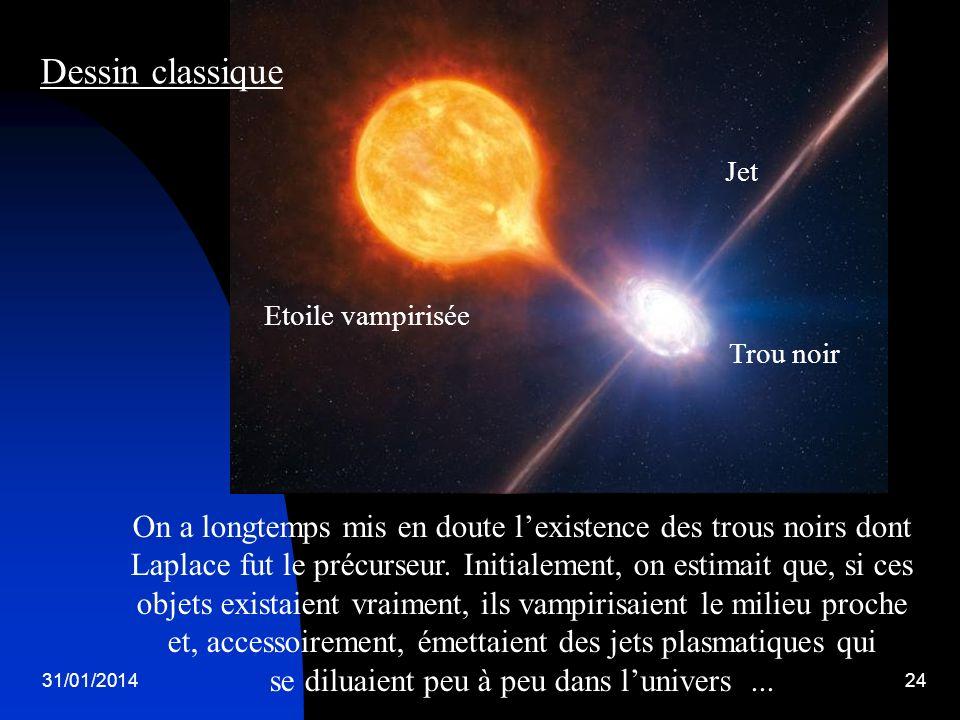31/01/201424 Dessin classique On a longtemps mis en doute lexistence des trous noirs dont Laplace fut le précurseur. Initialement, on estimait que, si