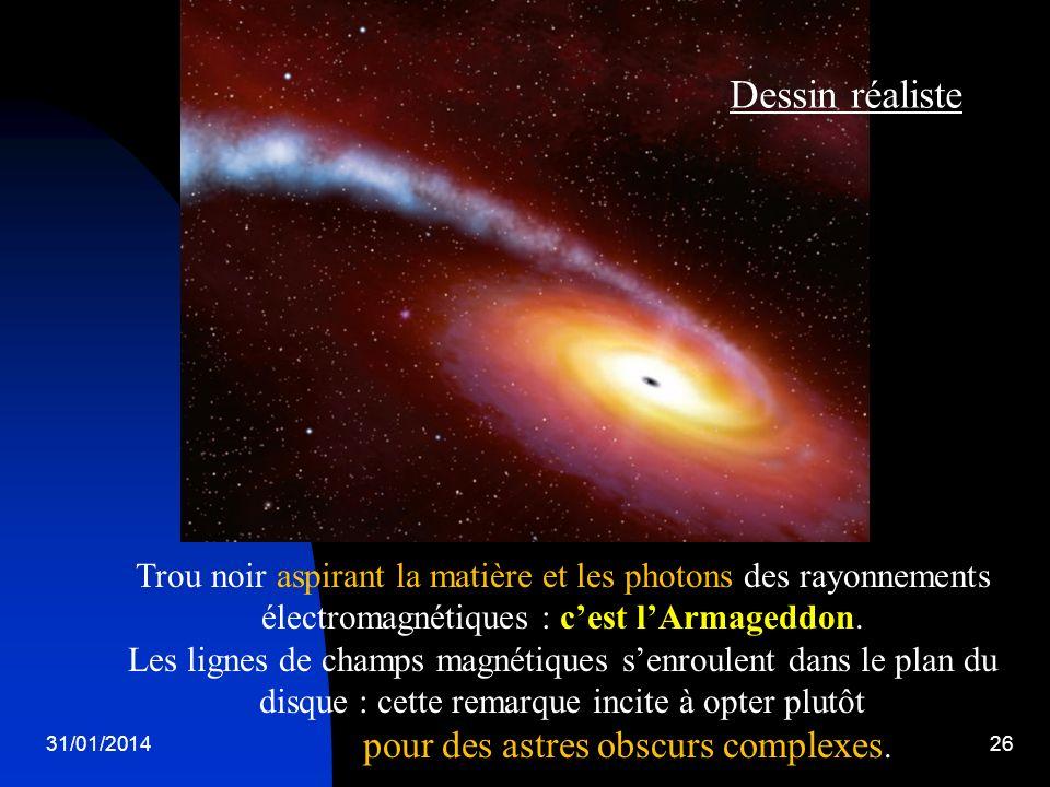 31/01/201426 Trou noir aspirant la matière et les photons des rayonnements électromagnétiques : cest lArmageddon. Les lignes de champs magnétiques sen