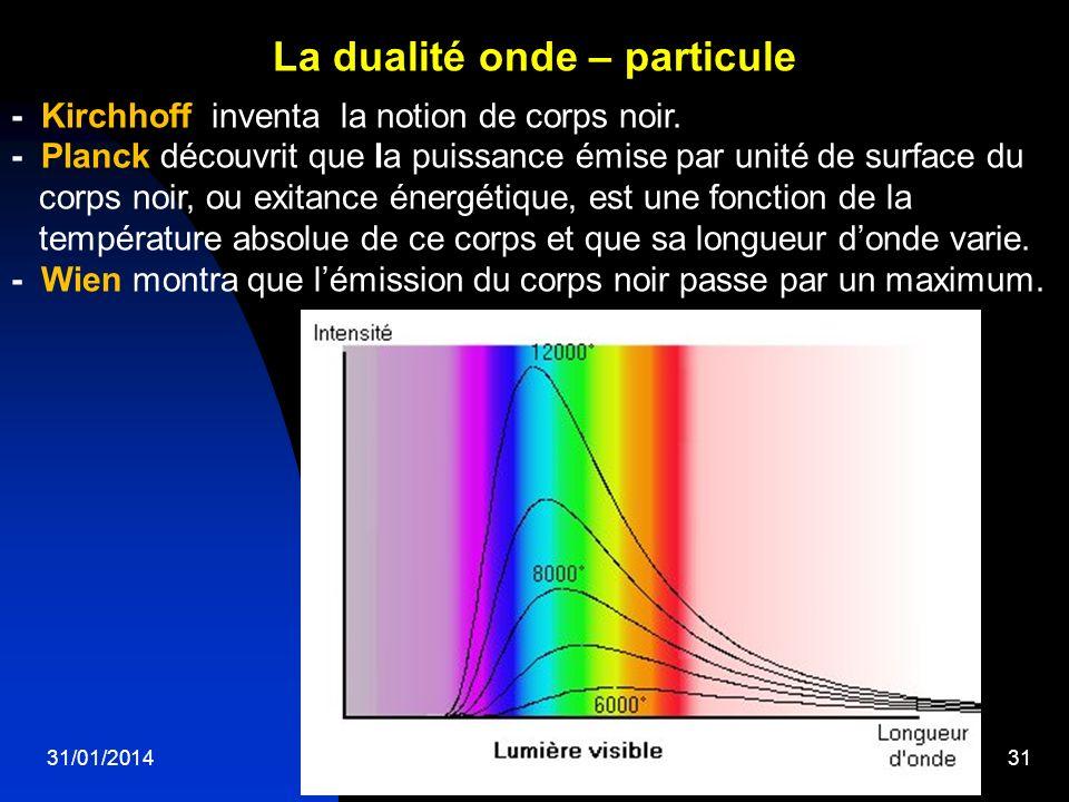31/01/201431 La dualité onde – particule - Kirchhoff inventa la notion de corps noir. - Planck découvrit que la puissance émise par unité de surface d