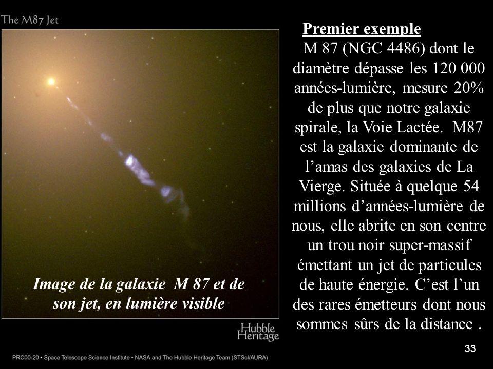 31/01/201433 Image de la galaxie M 87 et de son jet, en lumière visible Premier exemple M 87 (NGC 4486) dont le diamètre dépasse les 120 000 années-lu