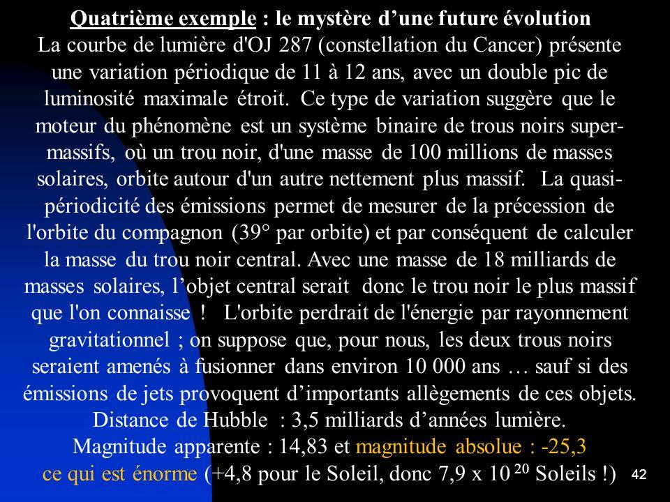 42 Quatrième exemple : le mystère dune future évolution La courbe de lumière d'OJ 287 (constellation du Cancer) présente une variation périodique de 1