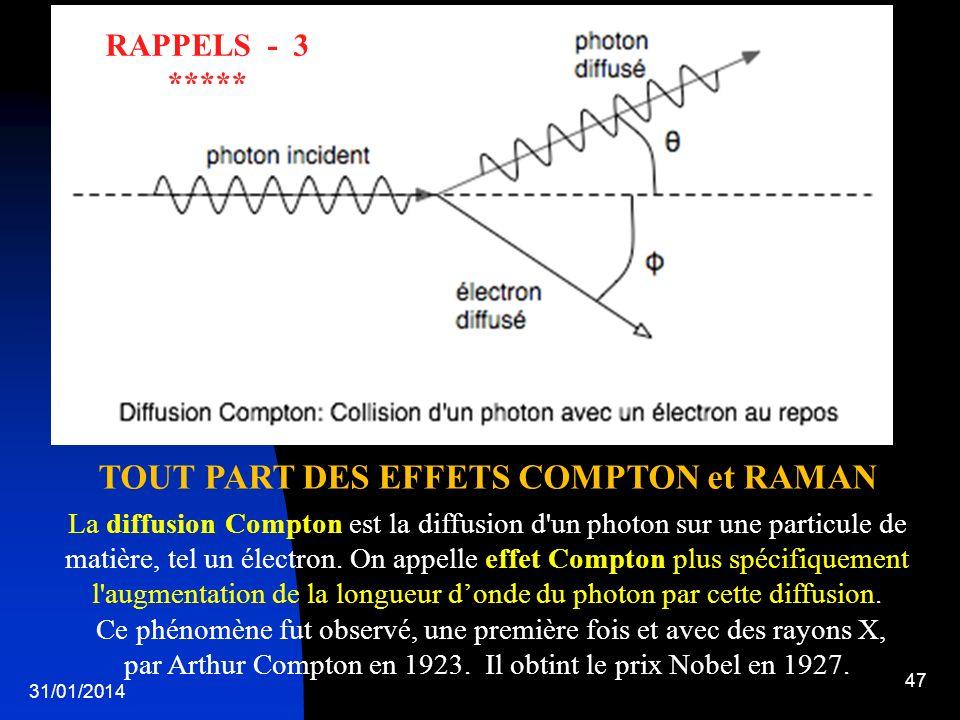 31/01/2014 47 TOUT PART DES EFFETS COMPTON et RAMAN La diffusion Compton est la diffusion d'un photon sur une particule de matière, tel un électron. O