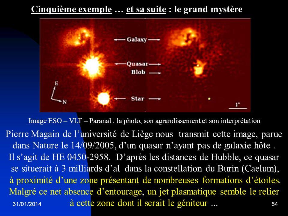 31/01/201454 Pierre Magain de luniversité de Liège nous transmit cette image, parue dans Nature le 14/09/2005, dun quasar nayant pas de galaxie hôte.