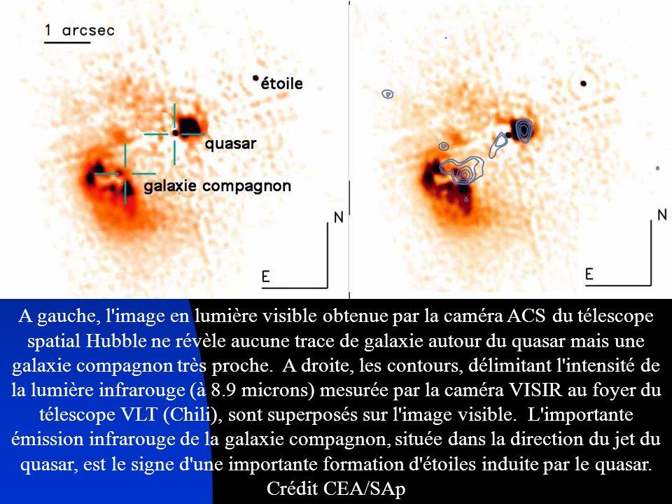 A gauche, l'image en lumière visible obtenue par la caméra ACS du télescope spatial Hubble ne révèle aucune trace de galaxie autour du quasar mais une